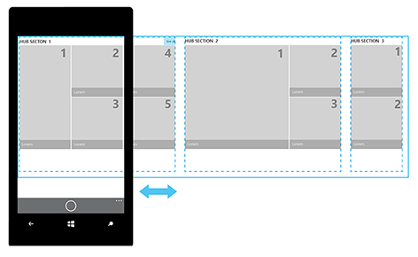 User experience guidelines for Universal Windows Platform (UWP) apps