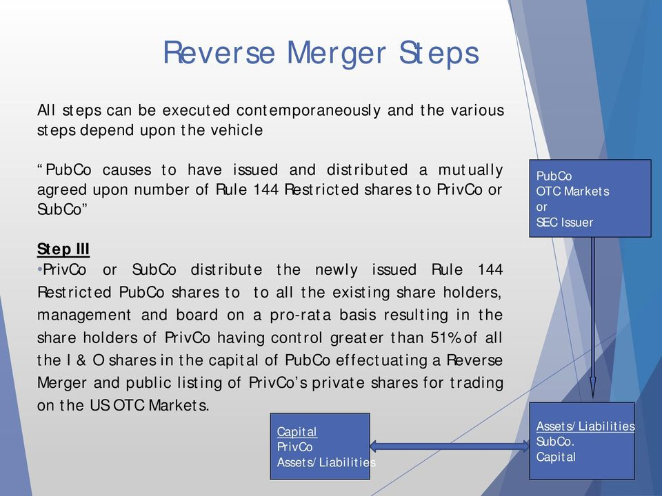 management and board on a pro-rata basis resulting in the share holders of PrivCo having control greater than 51% of all the I & O shares in the capital of PubCo effectuating a