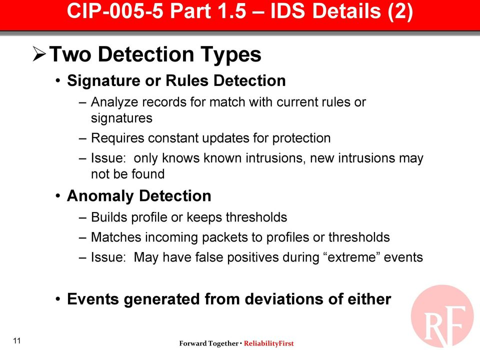 or signatures Requires constant updates for protection Issue: only knows known intrusions, new intrusions may not