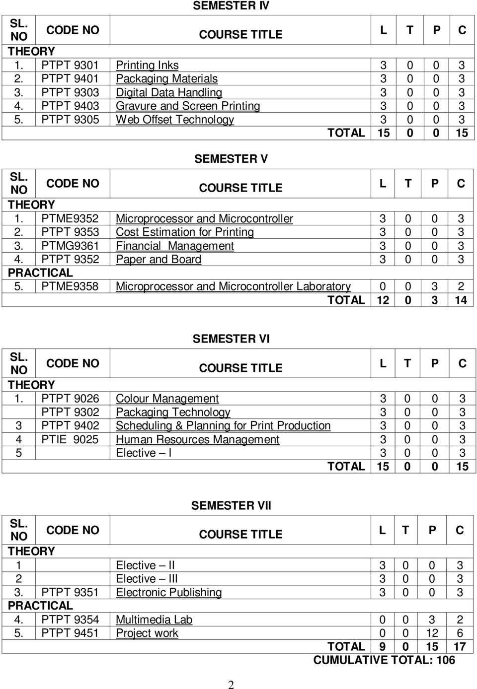 University Departments Anna Chennai Statics Free Body Diagram Examples Estic Merian 6thchapter 3 Ptmg9361 Financial Management 4 Ptpt 9352 Paper And Board Practical 5 Ptme9358 Microprocessor