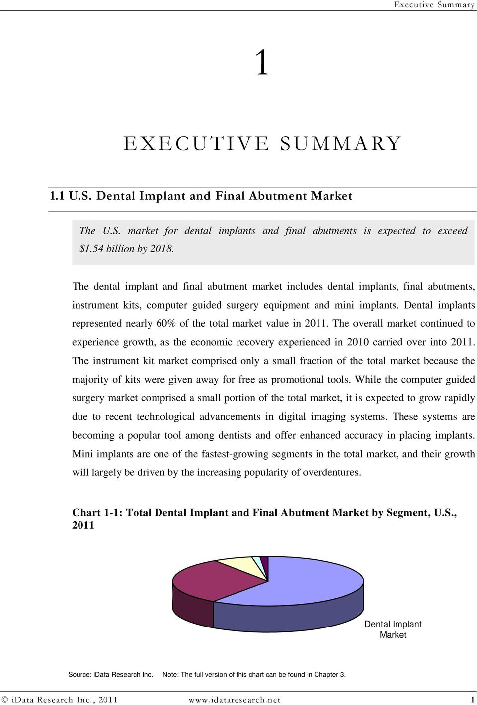 Us Market For Dental Implants Final Abutments And Computer Guided 3d Tooth Diagram Additionally Parts Of A Bridge Teeth Represented Nearly 60 The Total Value In 2011 Overall
