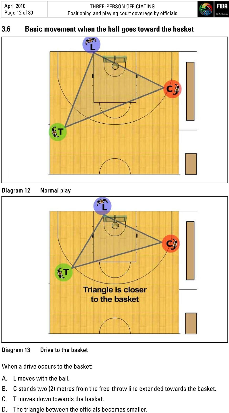 When a drive occurs to the basket: A. L moves with the ball. B.