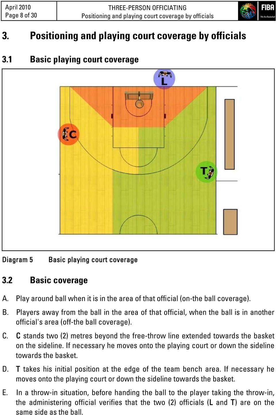 C. C stands two (2) metres beyond the free-throw line extended towards the basket on the sideline. If necessary he moves onto the playing court or down the sideline towards the basket. D.