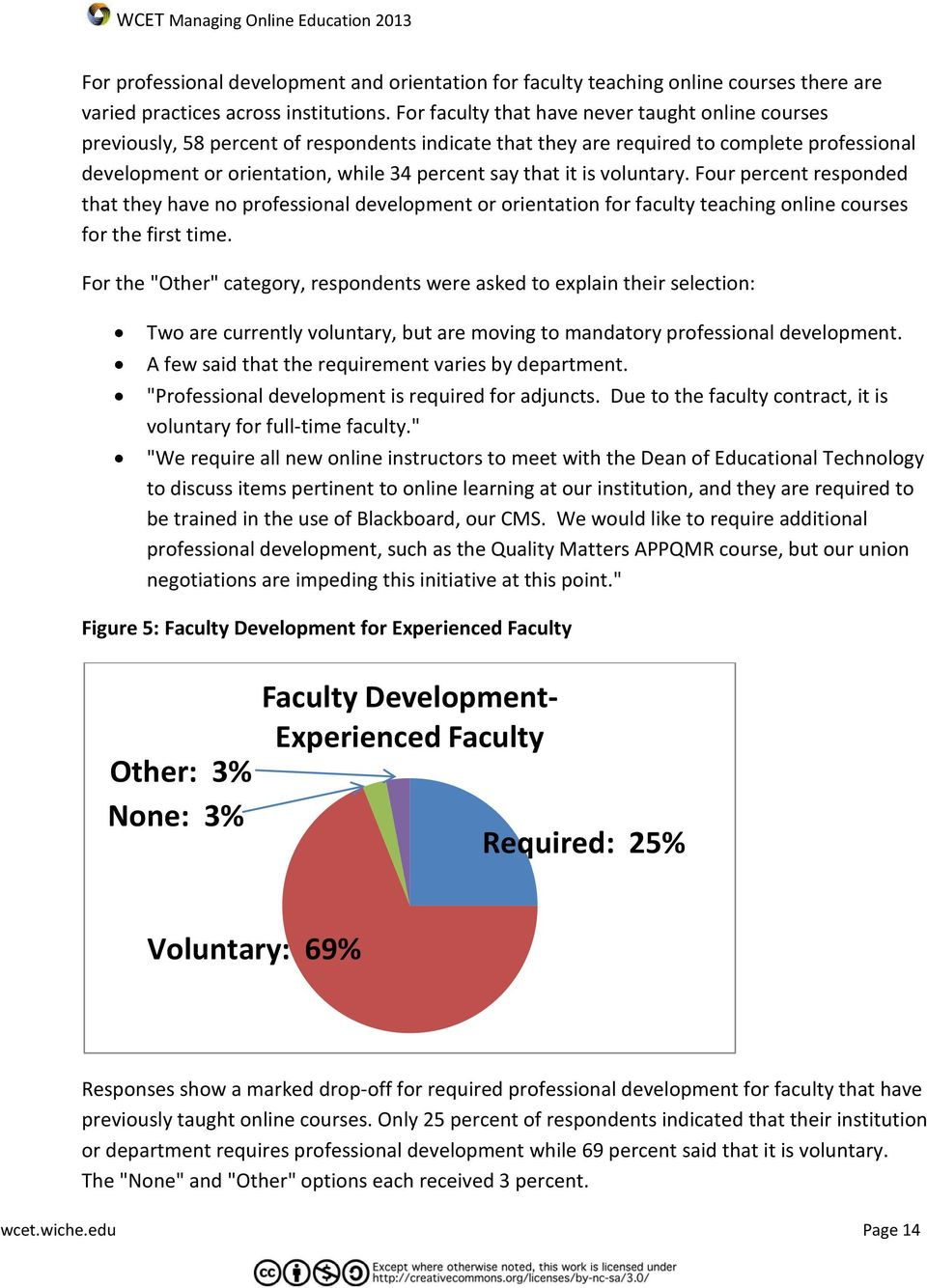 it is voluntary. Four percent responded that they have no professional development or orientation for faculty teaching online courses for the first time.