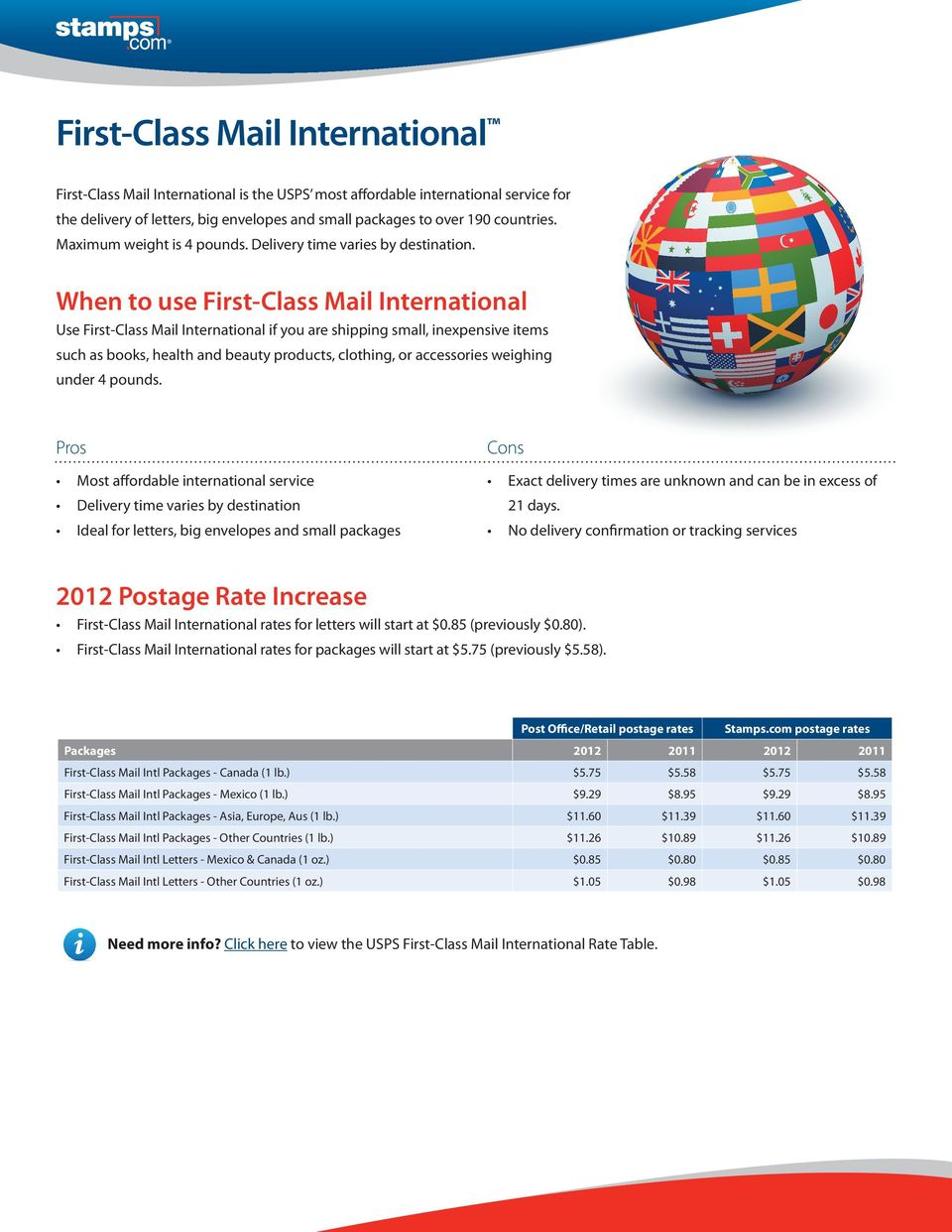 When to use First-Class Mail International Use First-Class Mail International if you are shipping small, inexpensive items such as books, health and beauty products, clothing, or accessories weighing