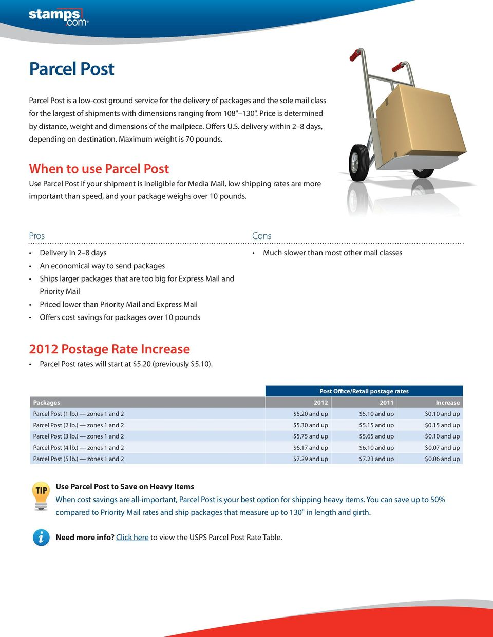 When to use Parcel Post Use Parcel Post if your shipment is ineligible for Media Mail, low shipping rates are more important than speed, and your package weighs over 10 pounds.