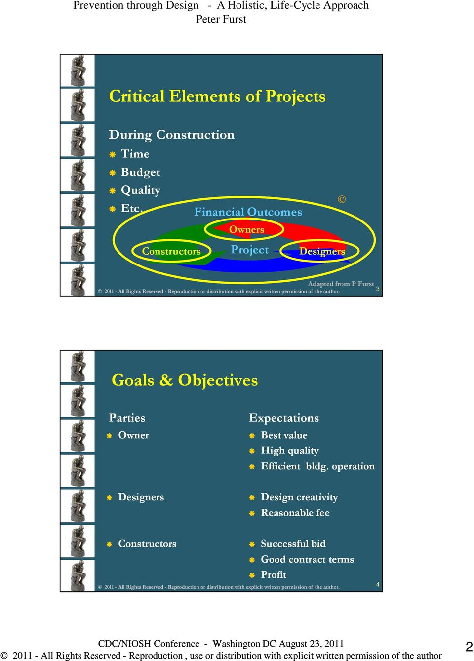 Objectives Parties Owner Designers Expectations Best value High quality Efficient bldg.