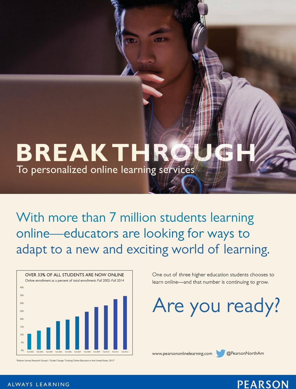 chooses to learn online and that number is continuing to grow. Are you ready?