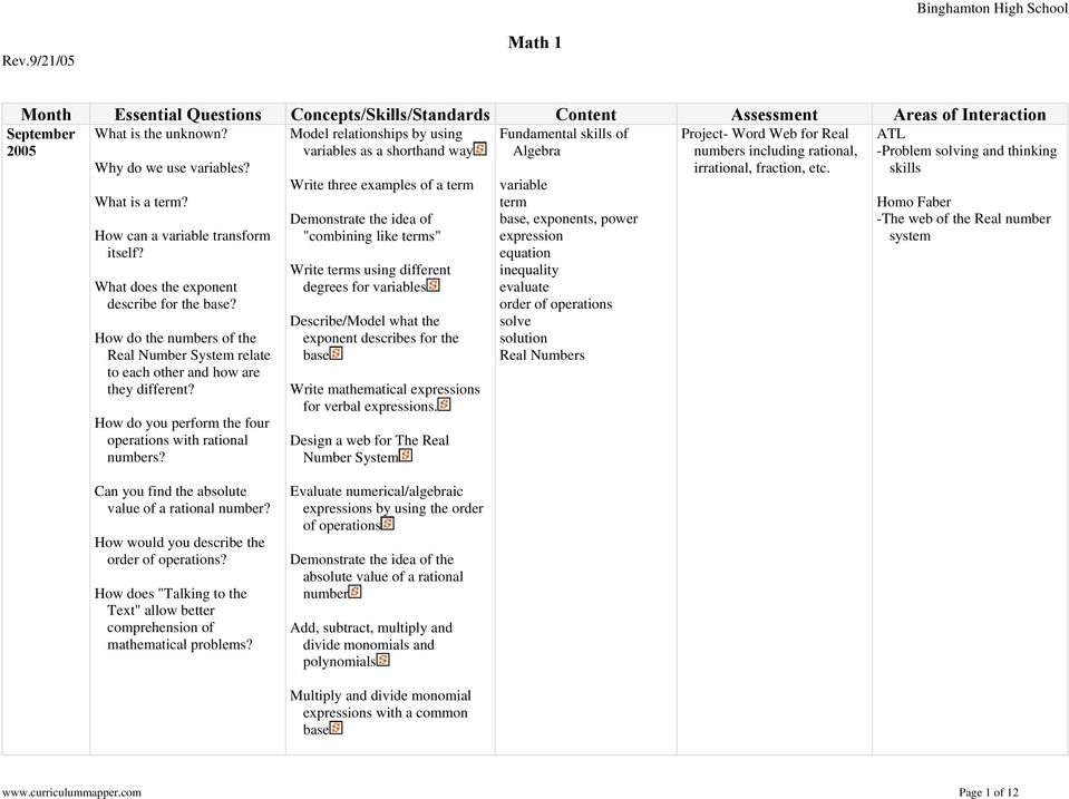 Math 1  Month Essential Questions Concepts/Skills/Standards