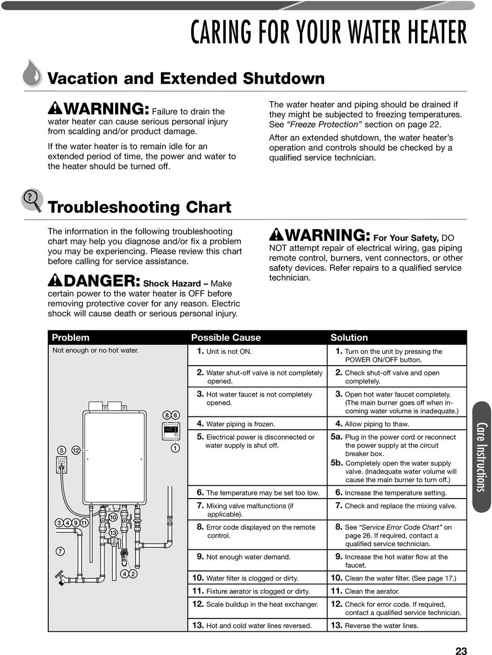 The water heater and piping should be drained if they might be subjected to freezing temperatures. See Freeze Protection section on page.