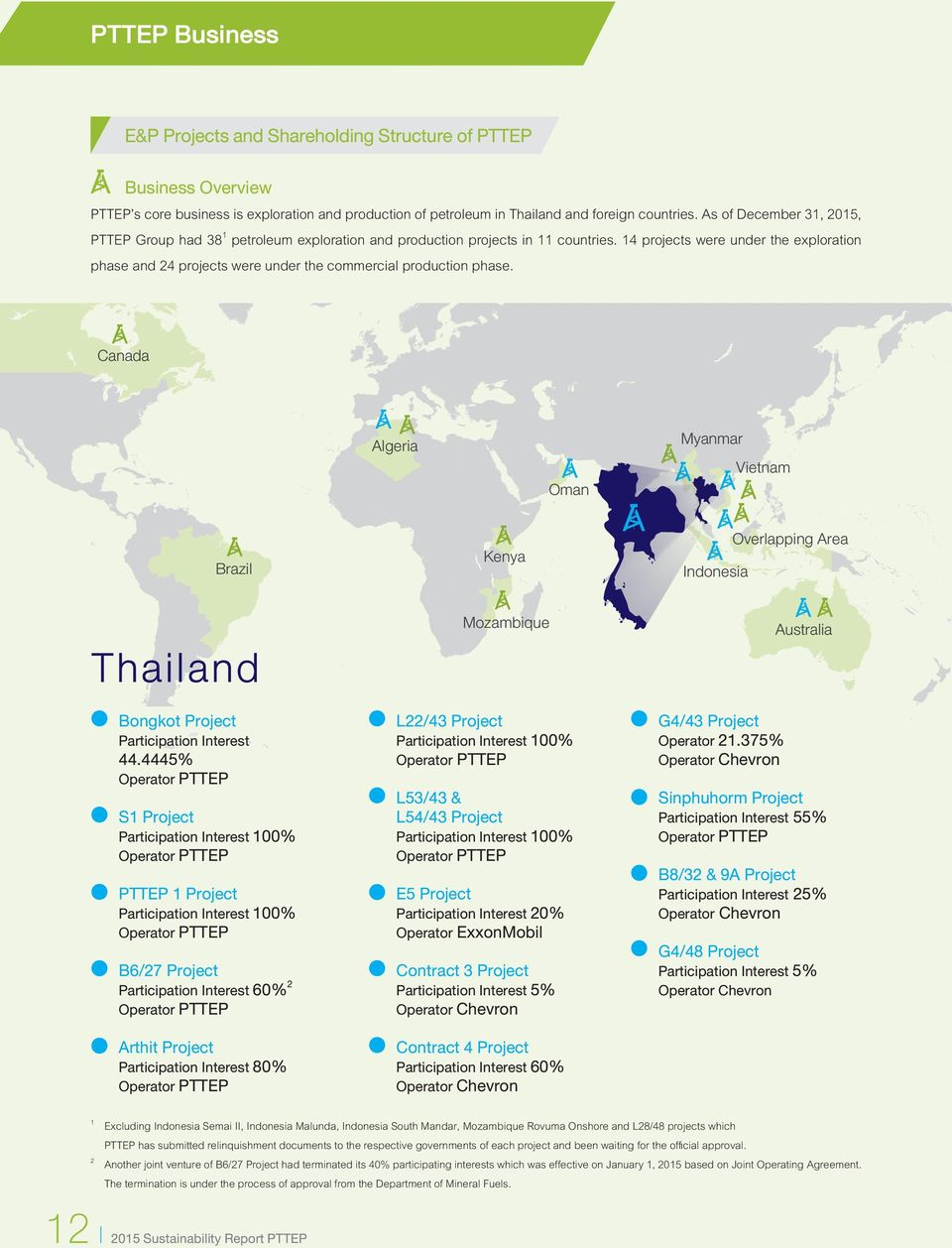 L LEARN  security for Thailand  It was also the year where