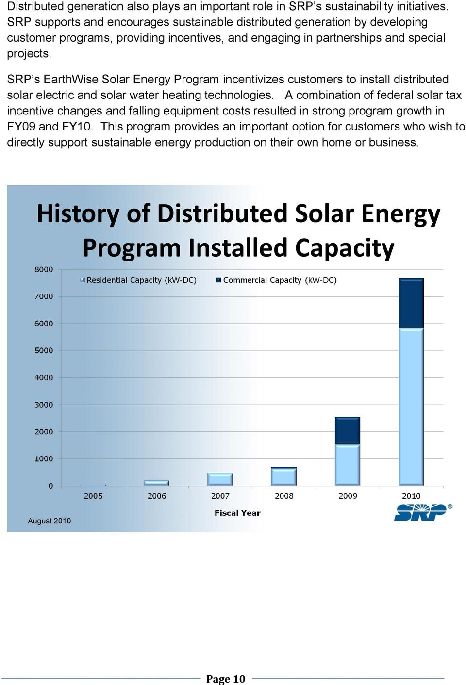 SRP s EarthWise Solar Energy Program incentivizes customers to install distributed solar electric and solar water heating technologies.