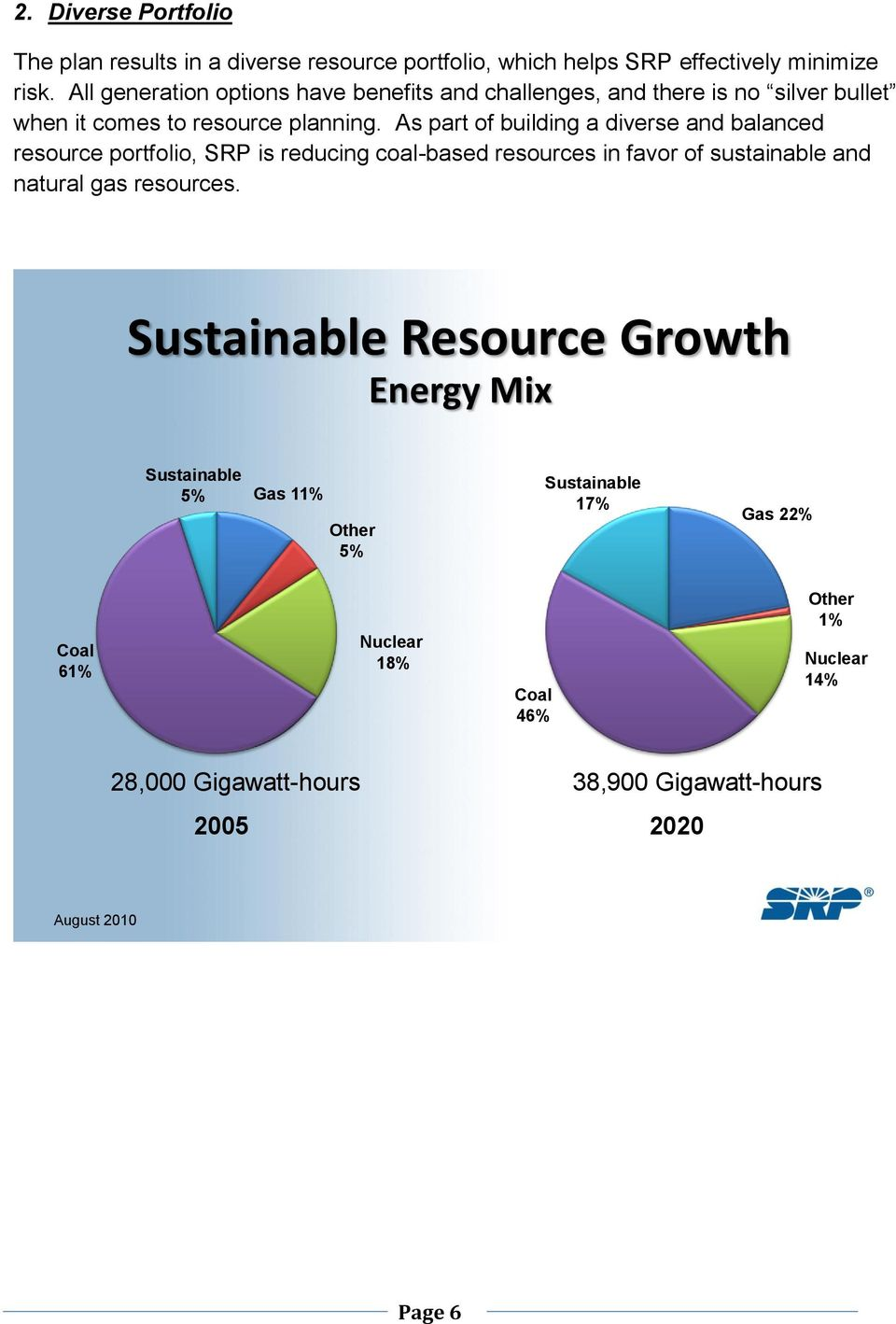 As part of building a diverse and balanced resource portfolio, SRP is reducing coal-based resources in favor of sustainable and natural gas