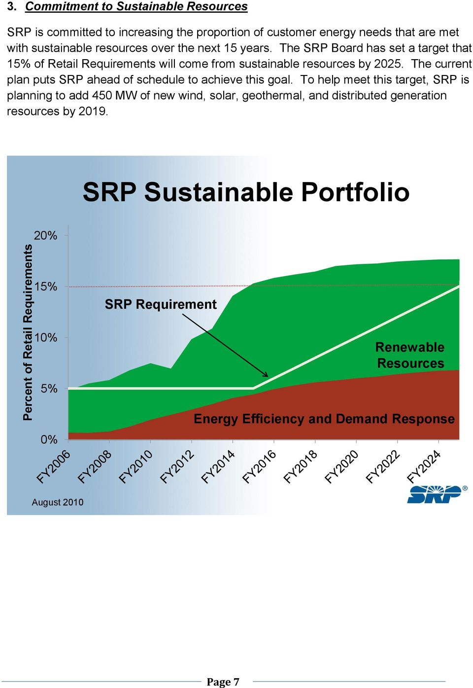 next 15 years. The SRP Board has set a target that 15% of Retail Requirements will come from sustainable resources by 2025.