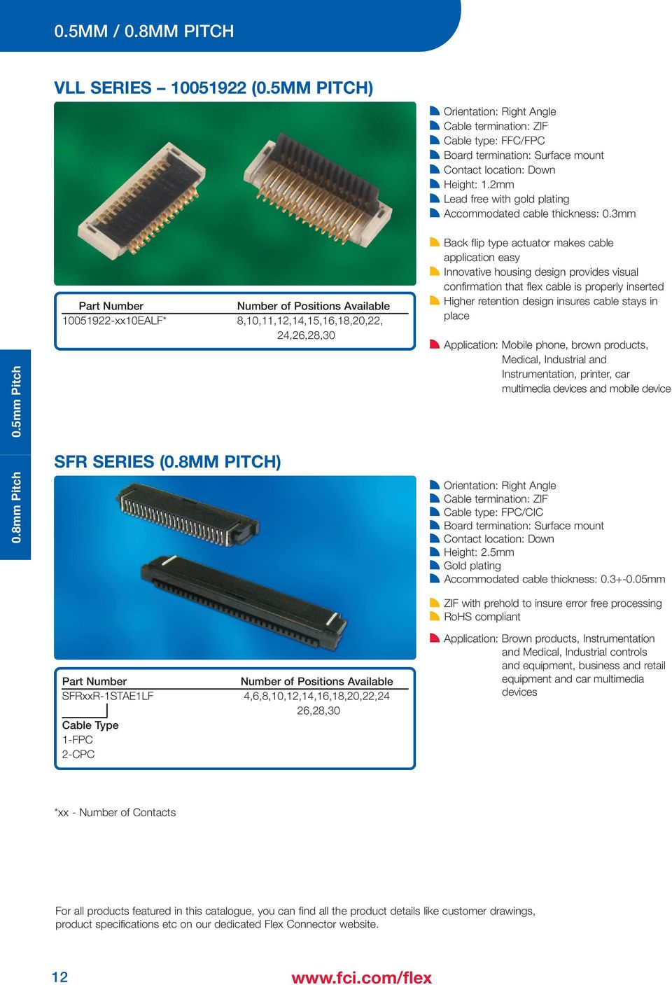 ELECTRONICS CONNECTORS FOR FLEXIBLE CIRCUITRY FFC/FPC/CIC - PDF