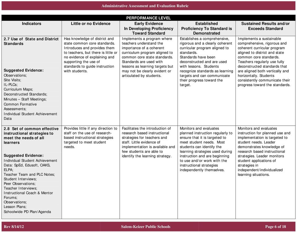 district and state common core standards.