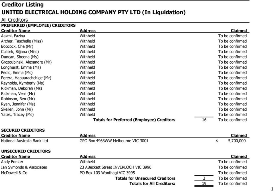 UNITED ELECTRICAL HOLDING COMPANY PTY LTD (IN LIQUIDATION