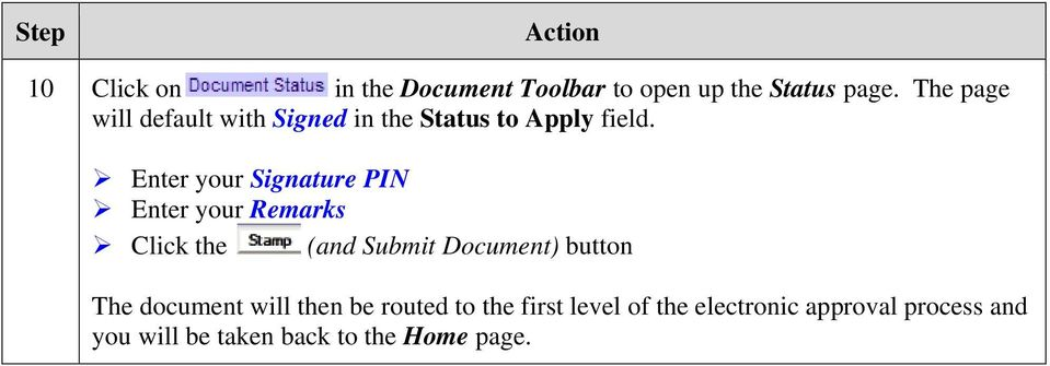 Enter your Signature PIN Enter your Remarks Click the (and Submit Document) button