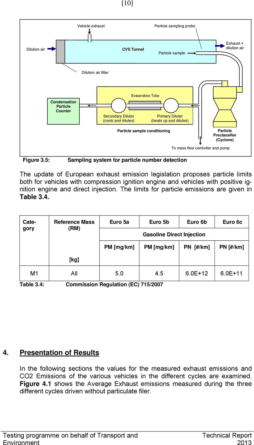 5: Sampling system for particle number detection The update of European exhaust emission legislation proposes particle limits both for vehicles with compression ignition engine and vehicles with