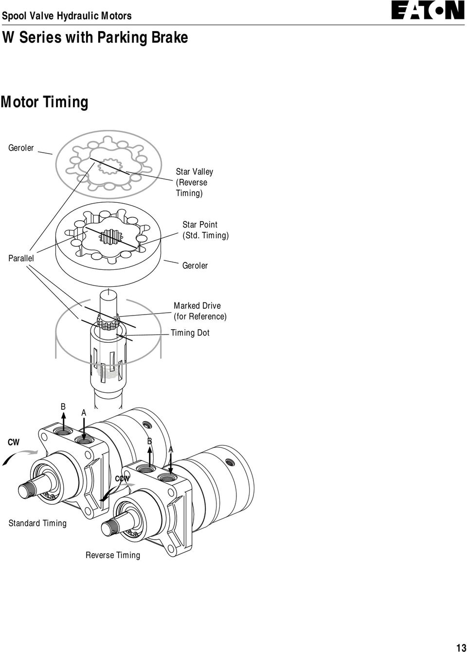 Timing) Parallel Geroler Marked Drive (for