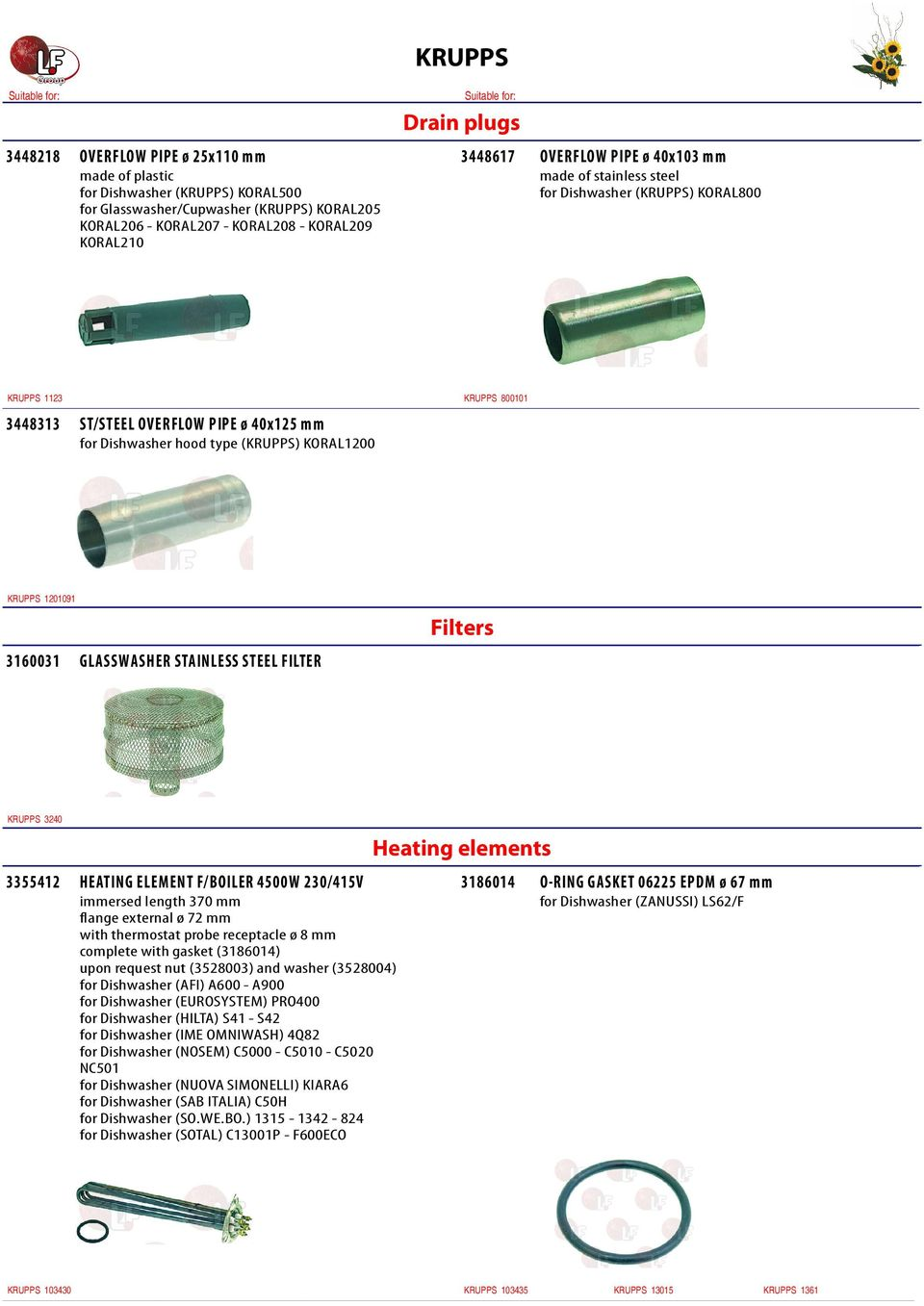 KRUPPS  Warewashing equipment  Spare parts for: Suitable for