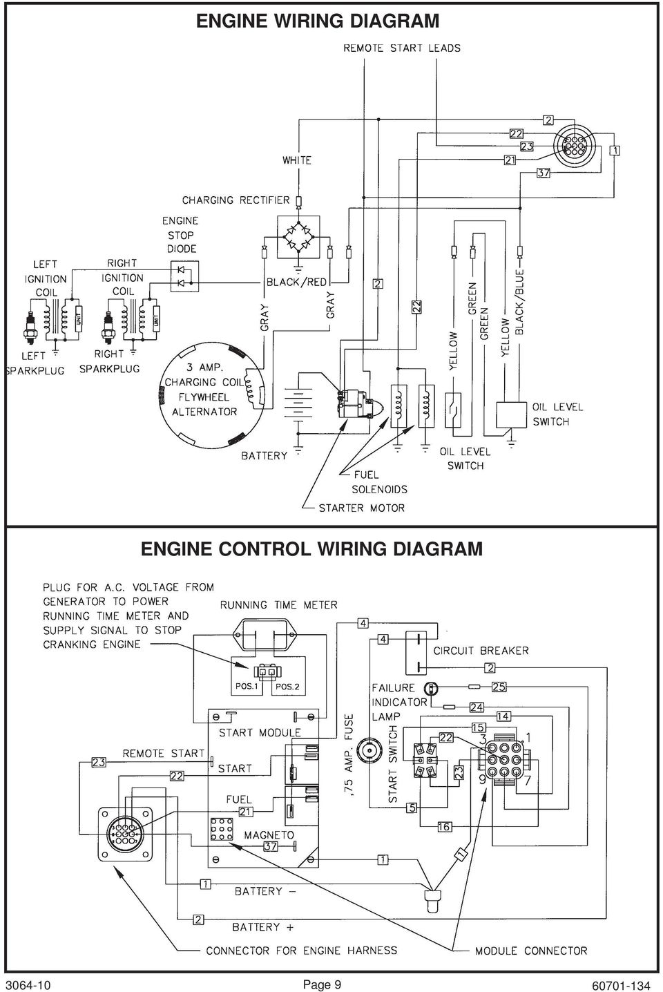 Pss10h B Pss12h A Illustrated Parts Lists Pdf Robin Subaru Generator Wiring Diagram 10 Assembly Ref Qty Description Terminal Box Adapter Cover Stator Engine Bracket Rotor Fan Bearing Diode Varistor