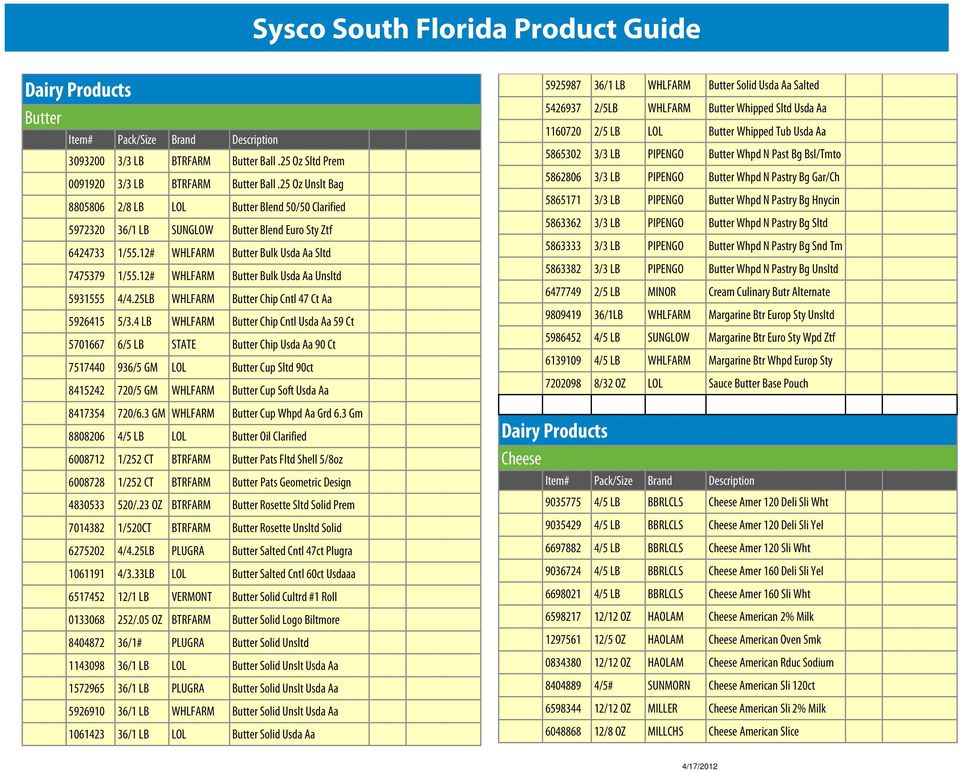Dairy Product Guide. Sysco South