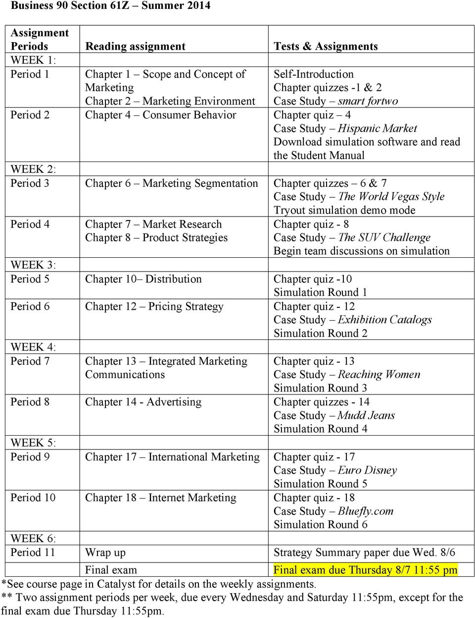 Manual WEEK 2: Period 3 Chapter 6 Marketing Segmentation Chapter quizzes 6 & 7 Case Study The World Vegas Style Tryout simulation demo mode Period 4 Chapter 7 Market Research Chapter 8 Product