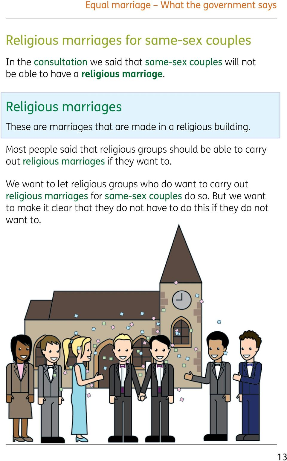 Most people said that religious groups should be able to carry out religious marriages if they want to.