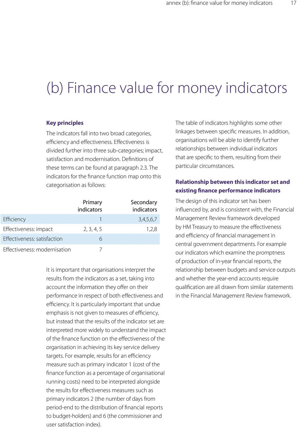 The indicators for the finance function map onto this categorisation as foows: Primary indicators Secondary indicators Efficiency 1 3,4,5,6,7 Effectiveness: impact 2, 3, 4, 5 1,2,8 Effectiveness: