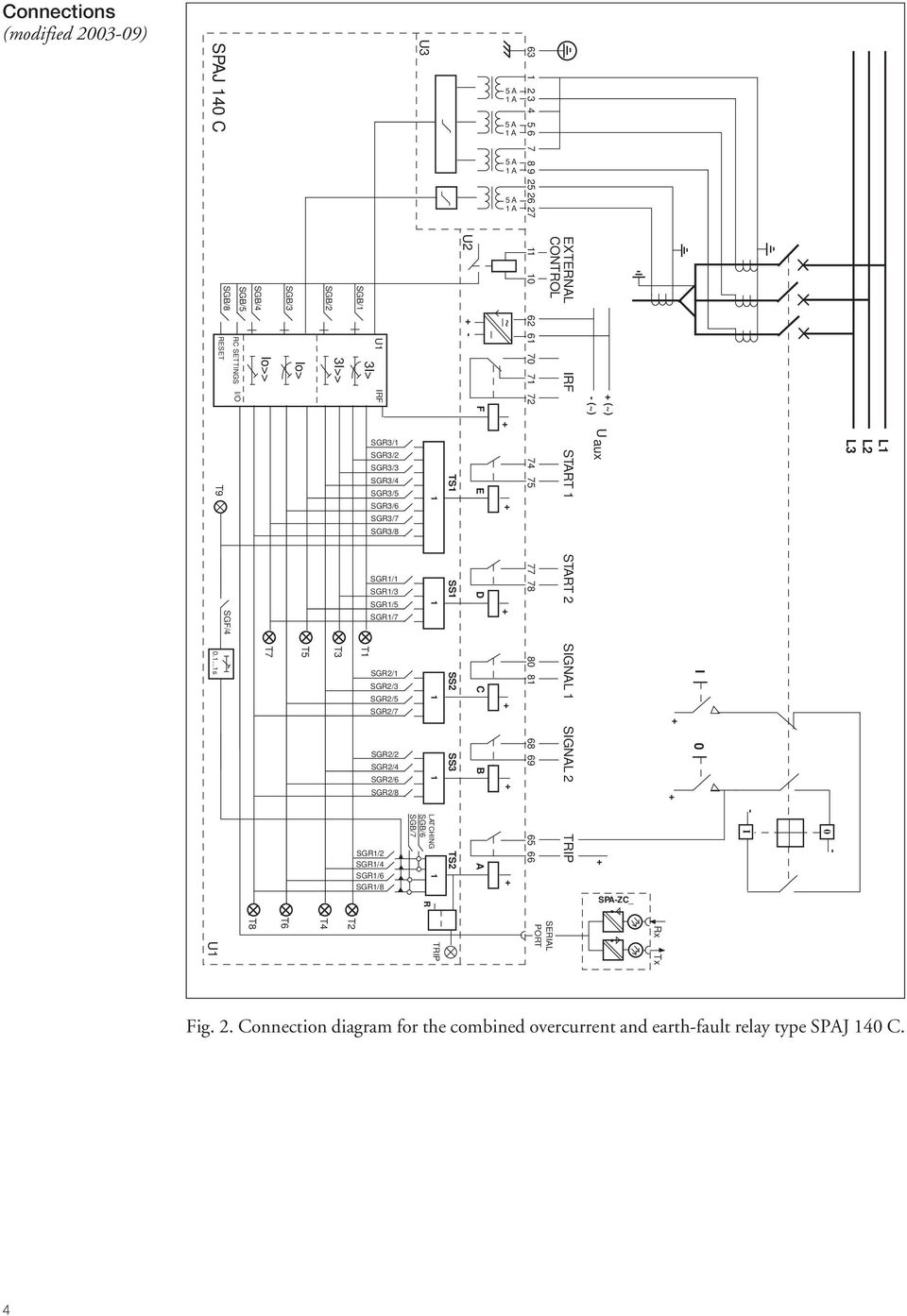 Overcurrent And Earth Fault Relay Pdf Wiring Diagram Besides Coil Schematic On Dc Latching Sgr 6 8 4