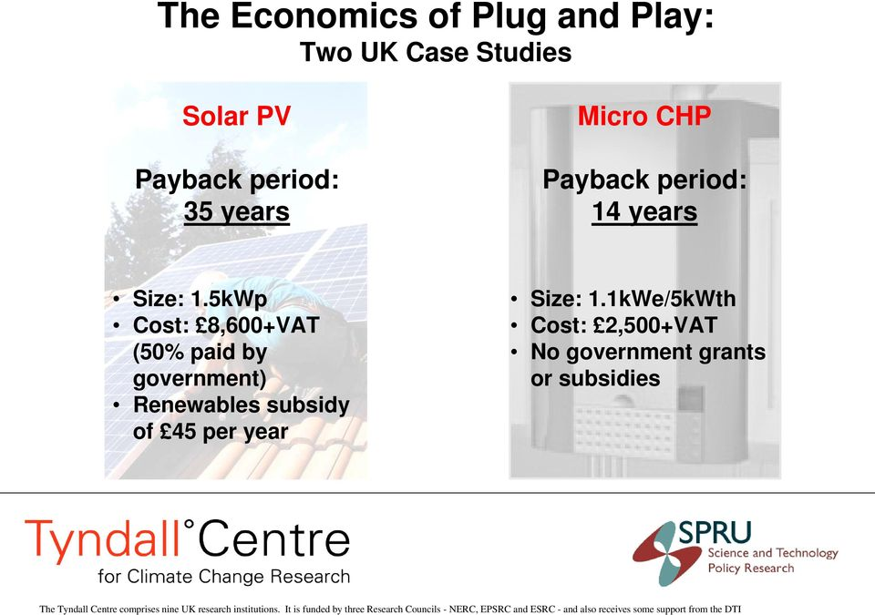 5kWp Cost: 8,600+VAT (50% paid by government) Renewables subsidy of