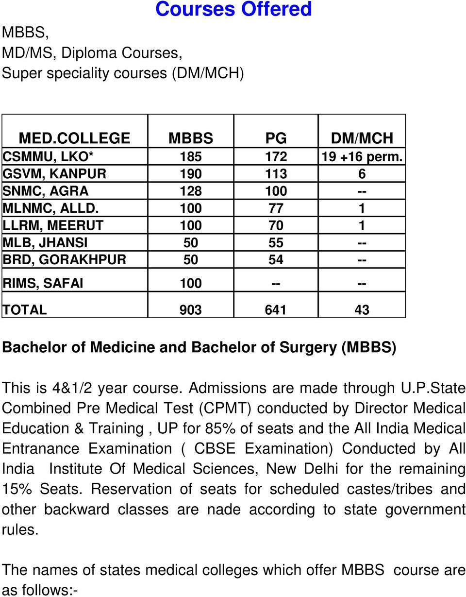 Courses Offered TOTAL Bachelor of Medicine and Bachelor of