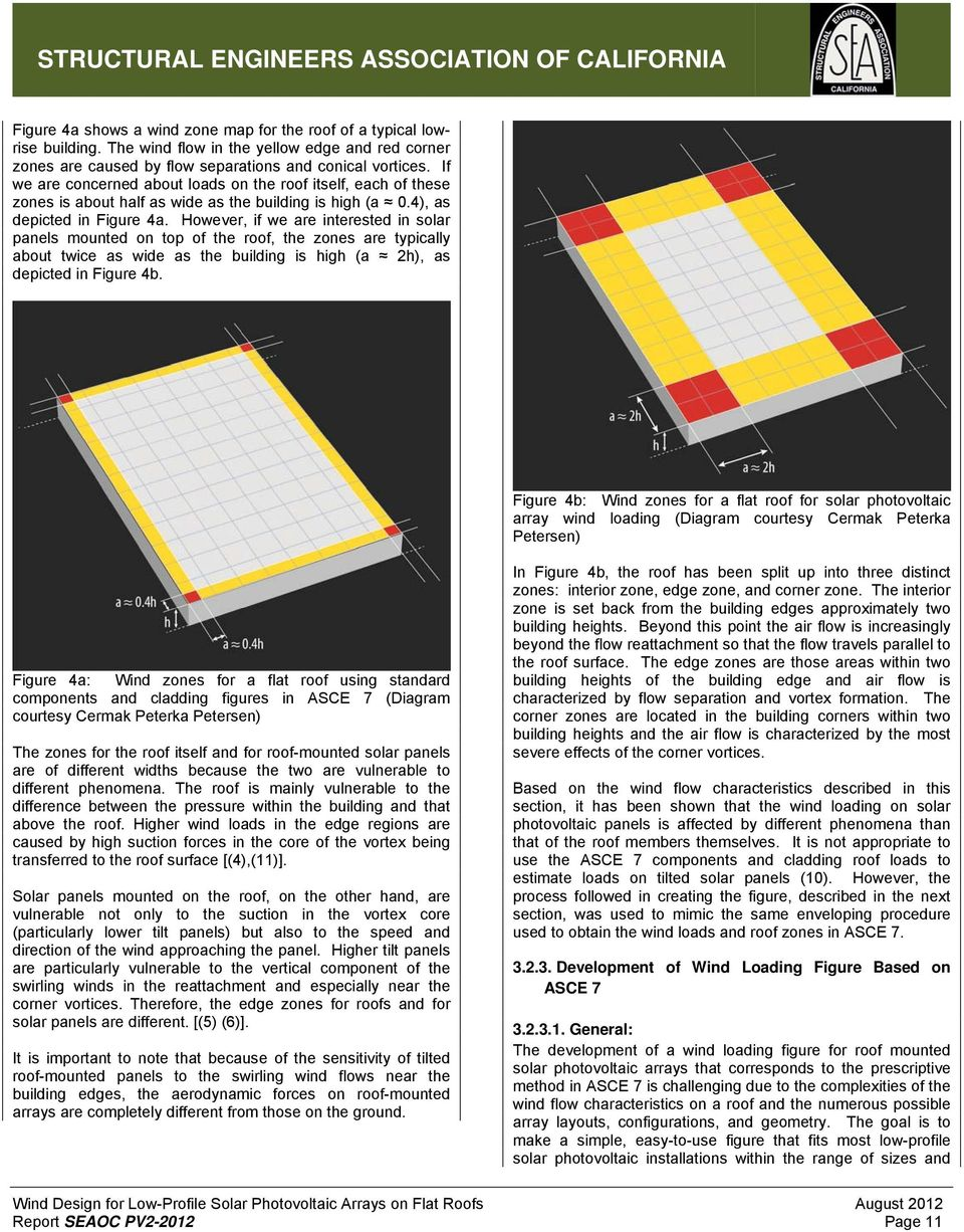 Wind Design For Low Profile Solar Photovoltaic Arrays On Flat Roofs Diagram Likewise Panel Roof Mounting Systems However If We Are Interested In Panels Mounted Top Of The