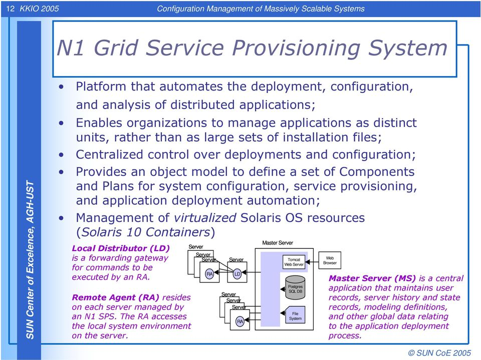object model to define a set of Components and Plans for system configuration, service provisioning, and application deployment automation; Management of virtualized Solaris OS resources (Solaris 10