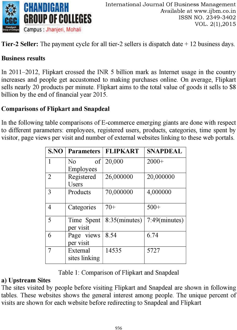 A Comparative Study of leading E-commerce Websites in India