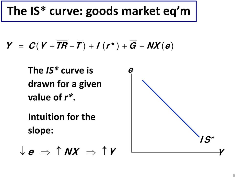 curve is drawn for a given value of r*.