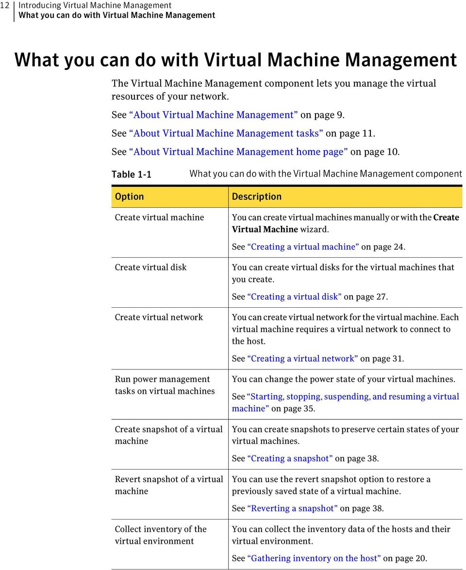 Table 1-1 Option What you can do with the Virtual Machine Management component Description Create virtual machine You can create virtual machines manually or with the Create Virtual Machine wizard.