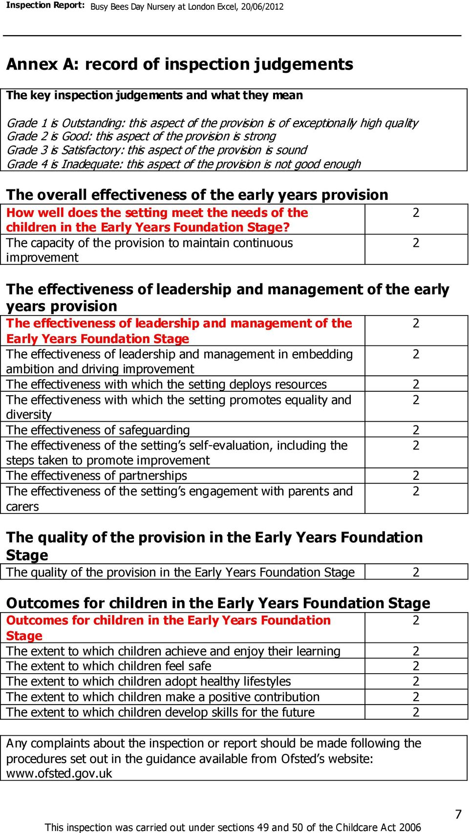 the early years provision How well does the setting meet the needs of the children in the Early Years Foundation Stage?