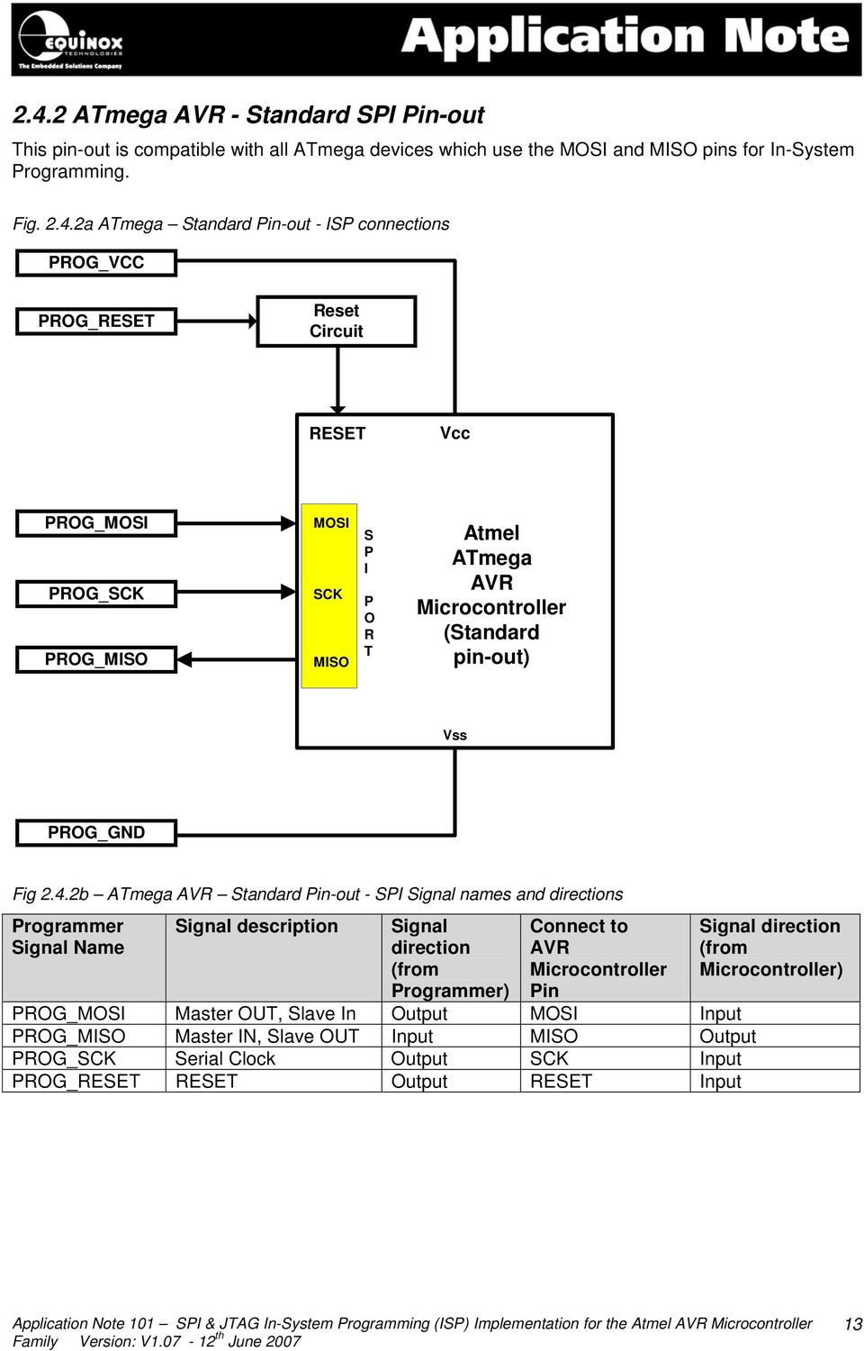 Spi And Jtag In System Programming Isp Guidelines For The Atmel Avr Programmer Sytem 2b Atmega Standard Pin Out Signal Names Directions Name