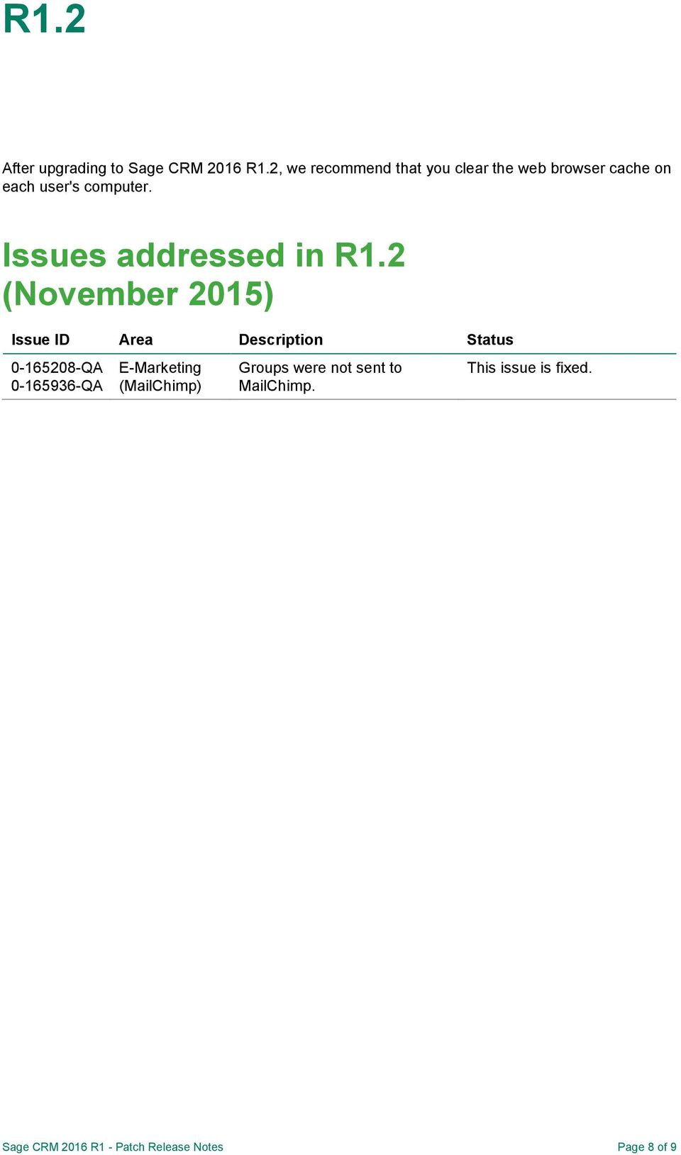 Issues addressed in R1.