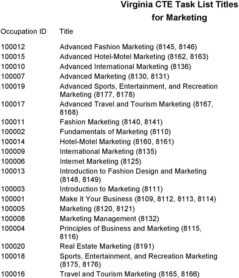 100002 Fundamentals of Marketing (8110) 100014 Hotel-Motel Marketing (8160, 8161) 100009 International Marketing (8135) 100006 Internet Marketing (8125) 100013 Introduction to Fashion Design and