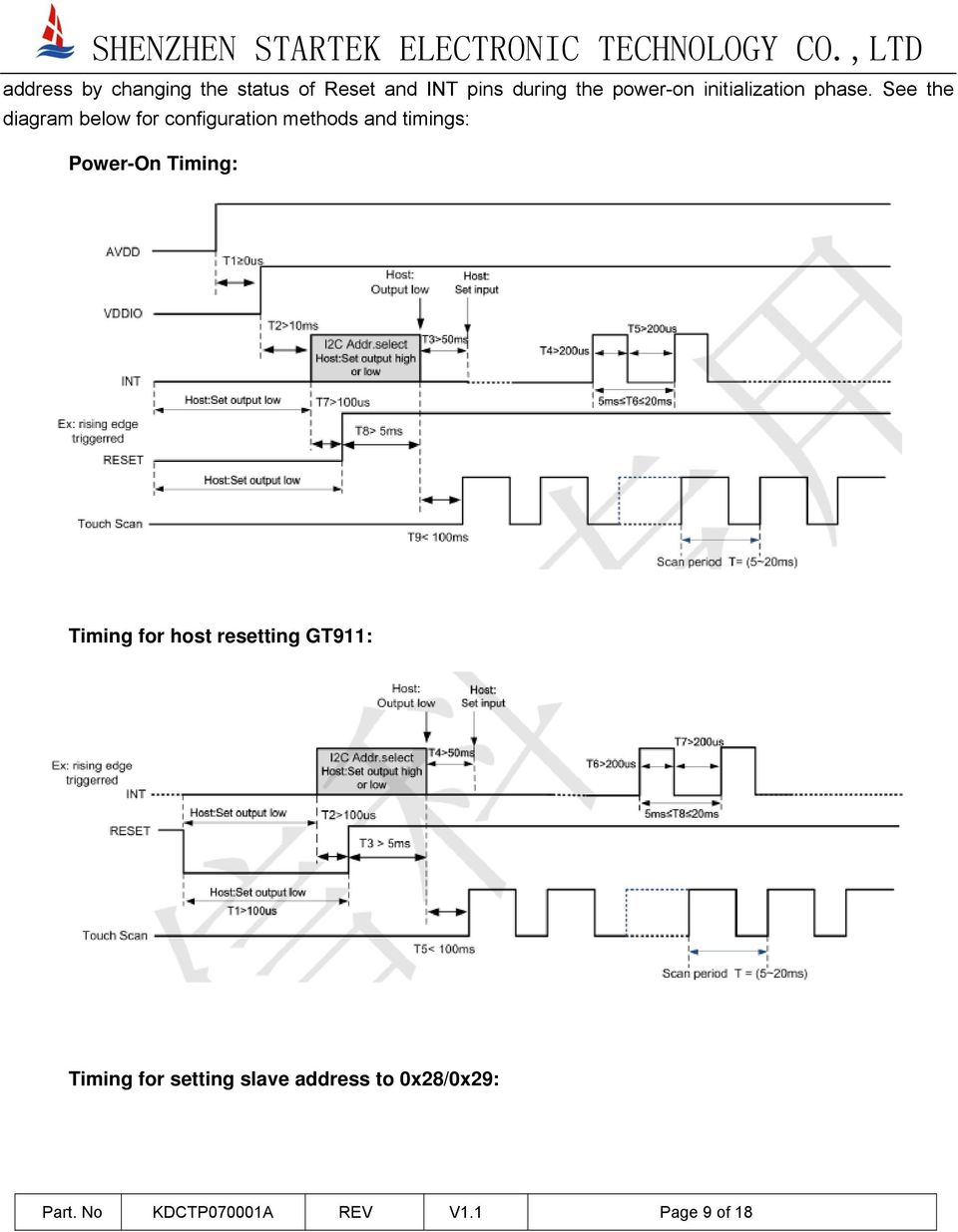 SPECIFICATION FOR CTP Module KDCTP070001A - PDF