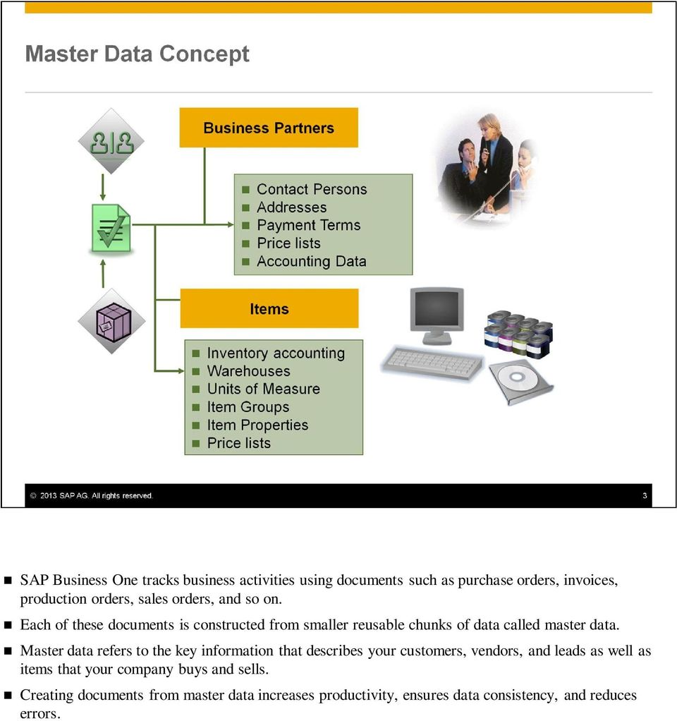 Master data refers to the key information that describes your customers, vendors, and leads as well as items that your