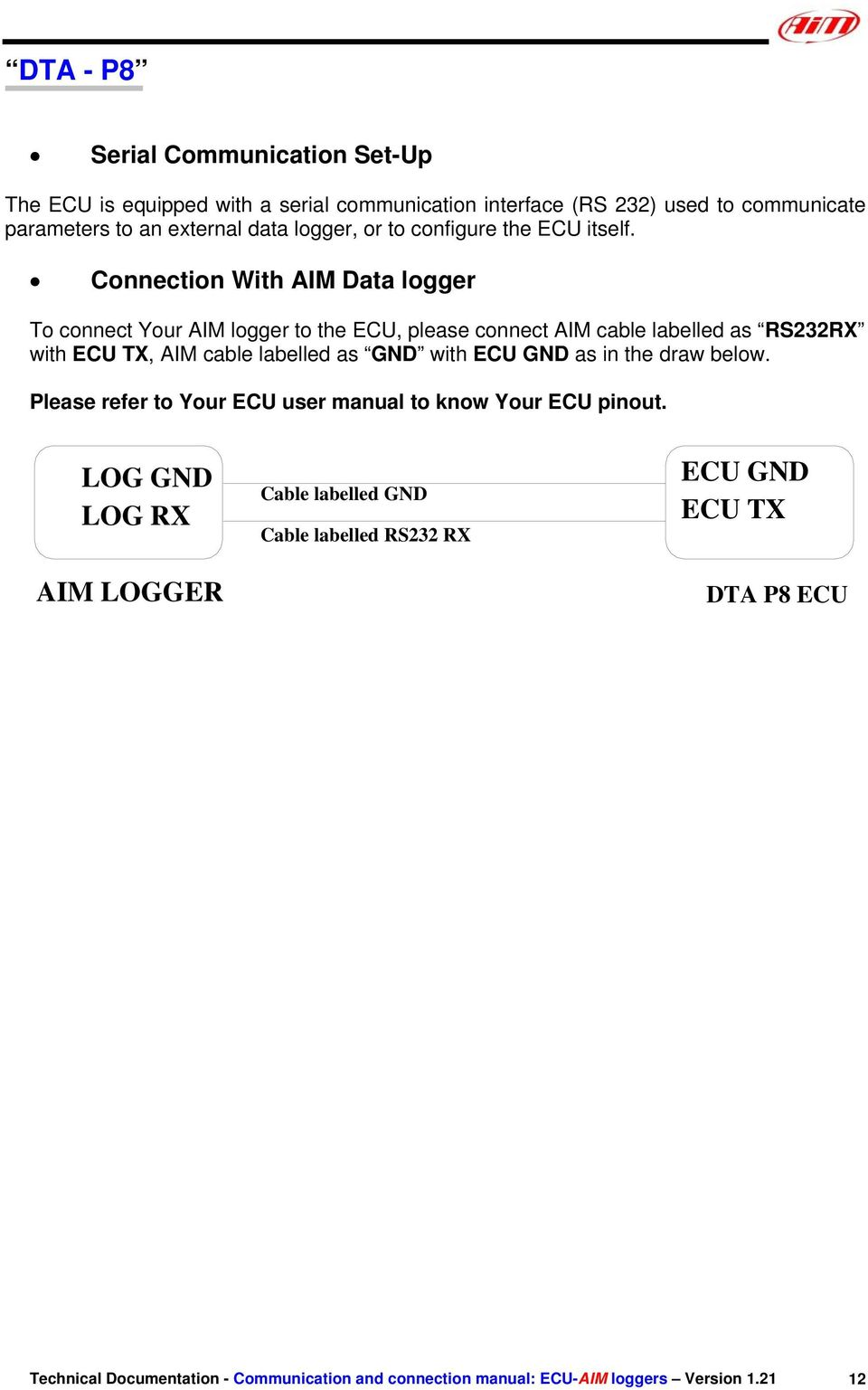 Ecu Communication Protocol General Information Pdf Bmw 20 Pin Connector Pinout On Ide To Usb Cable Wiring Diagram Connection With Aim Data Logger Connect Your The Please