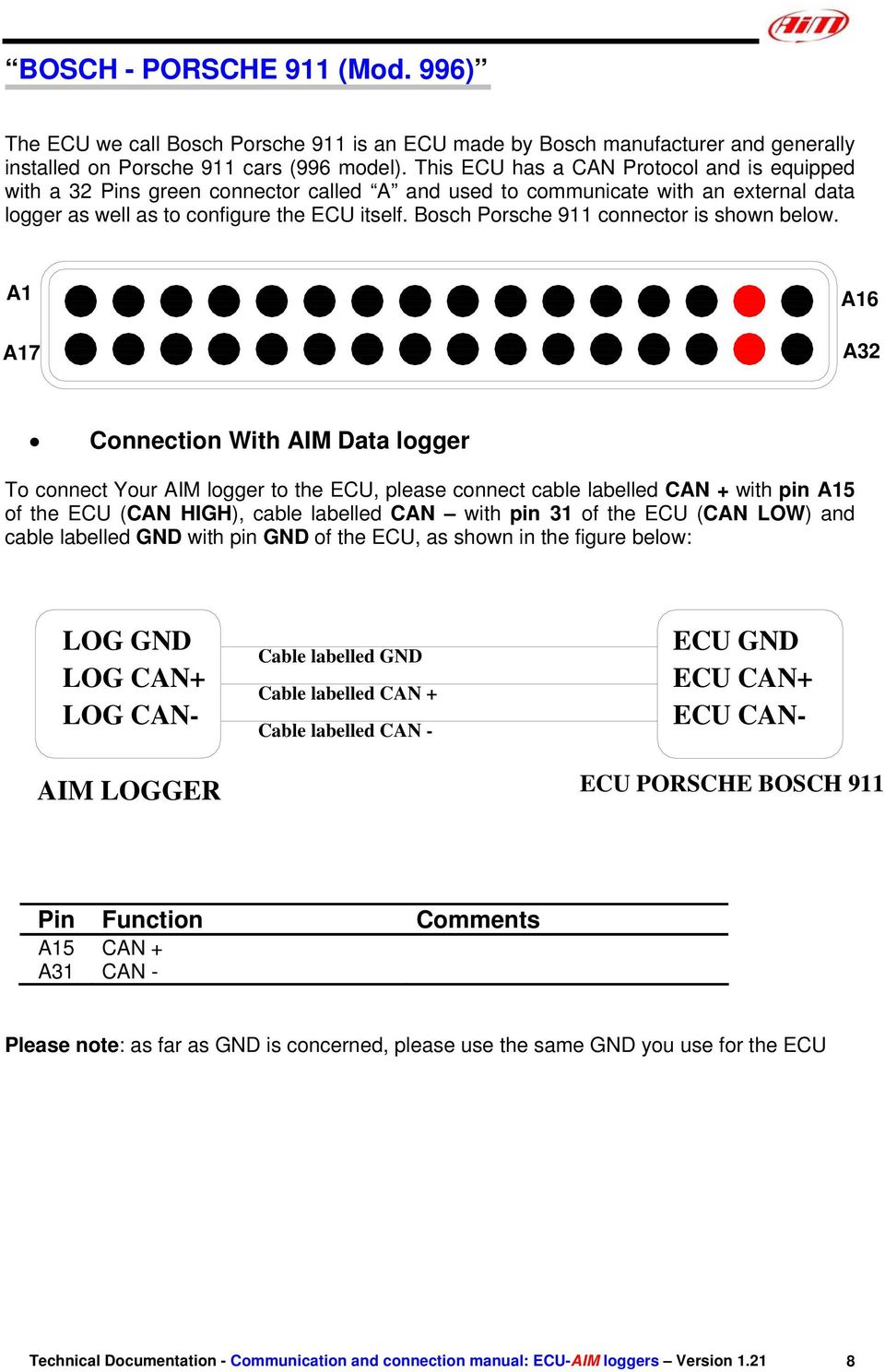 Ecu Communication Protocol General Information Pdf Bmw 20 Pin Connector Pinout On Ide To Usb Cable Wiring Diagram Bosch Porsche 911 Is Shown Below