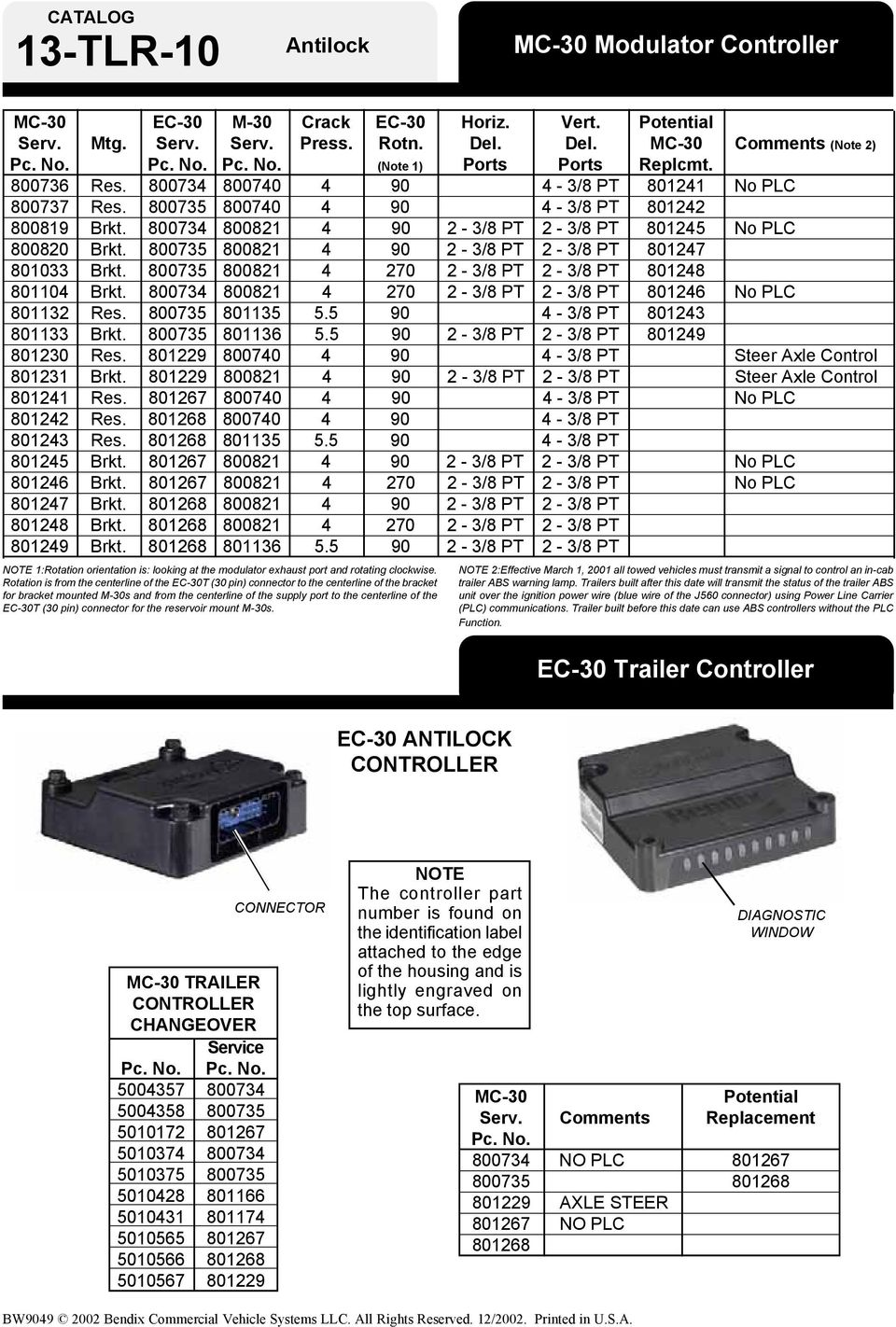 bendix ec 30 wiring diagram wiring diagram pictures \u2022 diagram bendix wiring k109808 bendix abs for trailers pdf rh docplayer net bendix abs bendix abs traction control faults