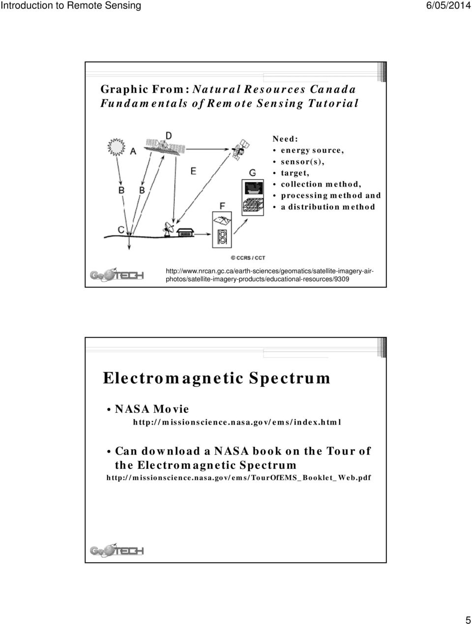 ca/earth-sciences/geomatics/satellite-imagery-airphotos/satellite-imagery-products/educational-resources/9309 Electromagnetic