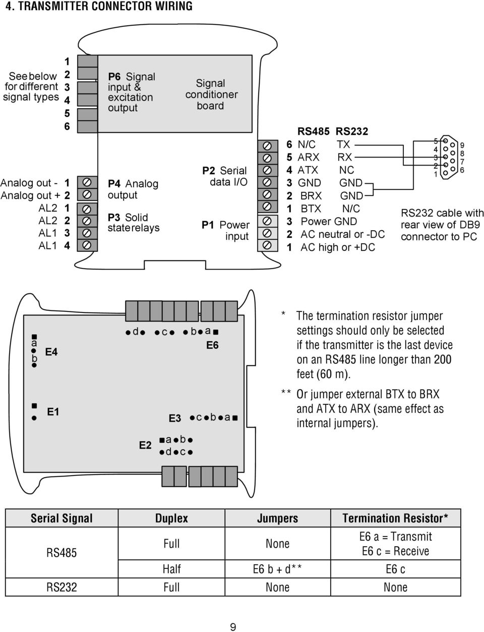Custom Ascii Protocol Pdf Rs485 2 Wire Diagram 9 8 7 6 Rs232 Cable With Rear View Of Db9 Connector To Pc A B E4