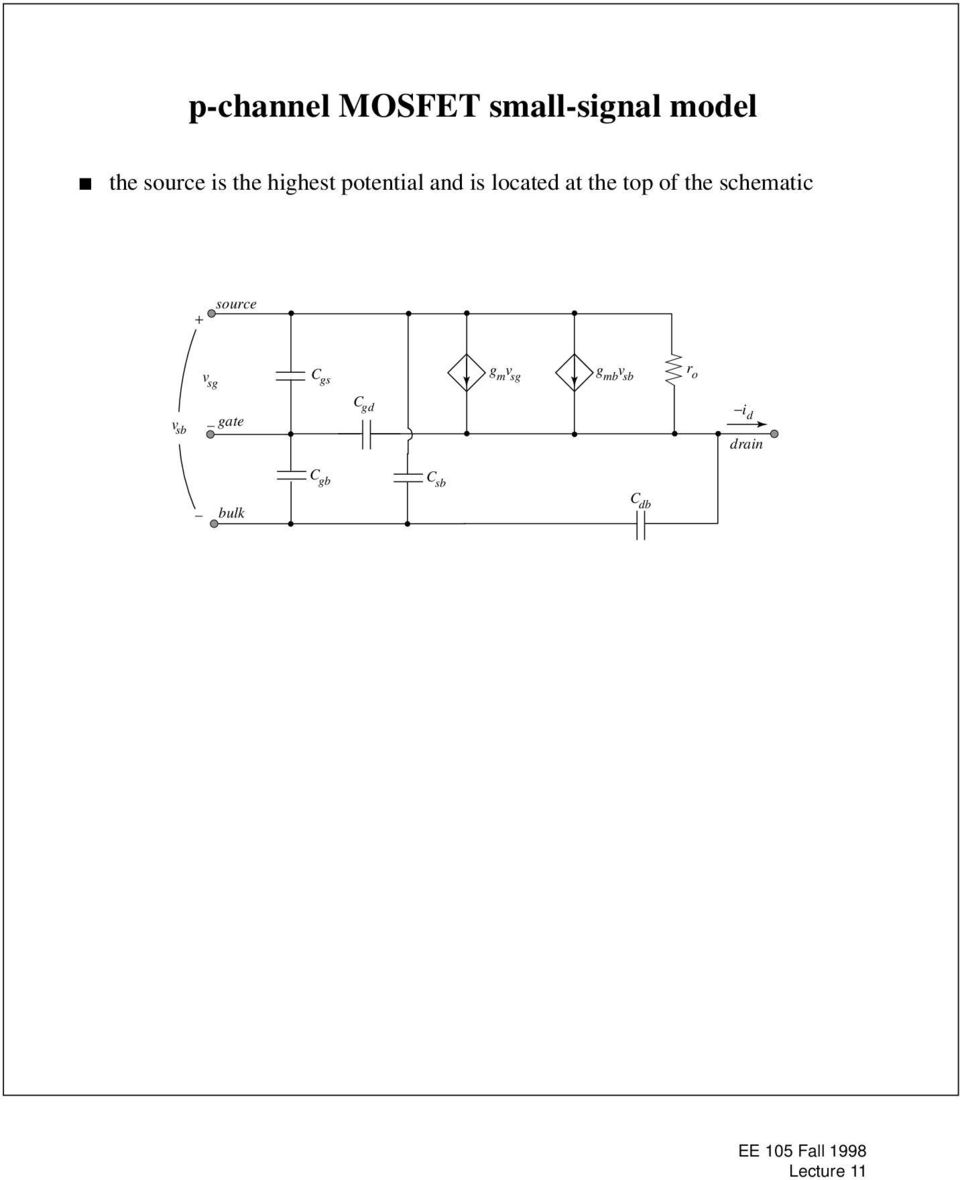 Transconductance  (Saturated) MOSFET Small-Signal Model  The small